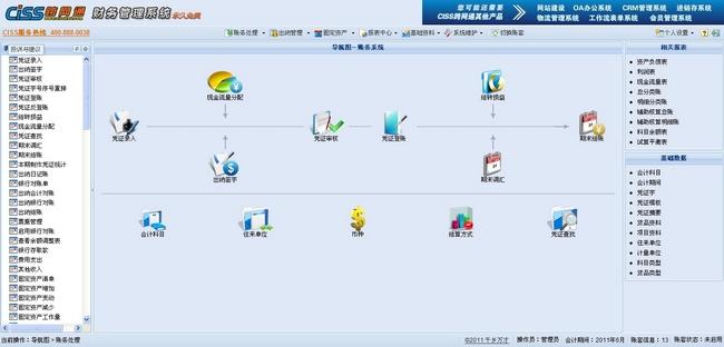 CISS跨网通财务管理系统