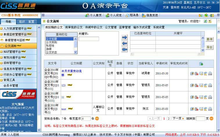 CISS跨网通OA办公系统公文流转系统图