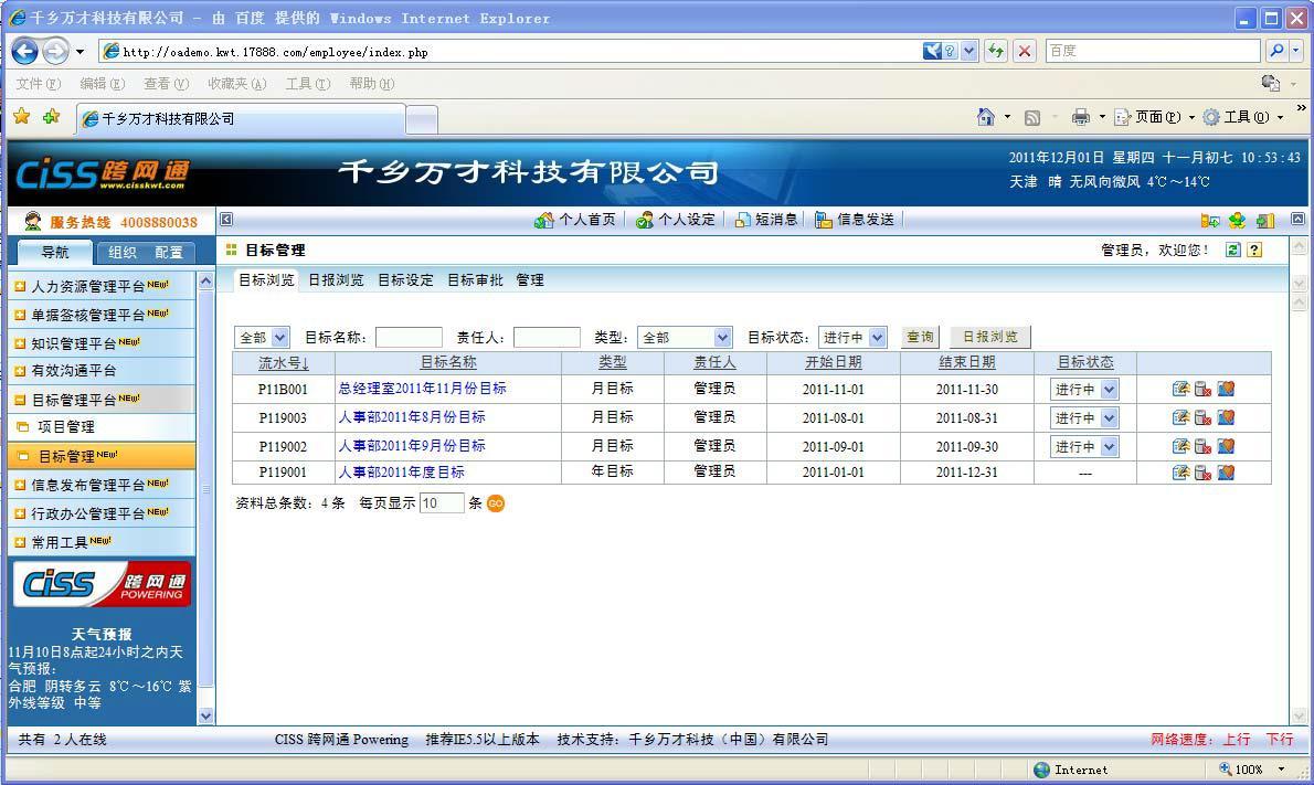 CISS跨网通OA办公系统目标管理系统图